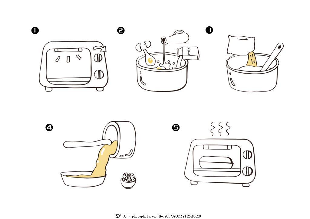 蛋糕面粉包装袋背面的步骤小画 蛋糕制作步骤卡通画 烹饪书报纸烹饪框的小画