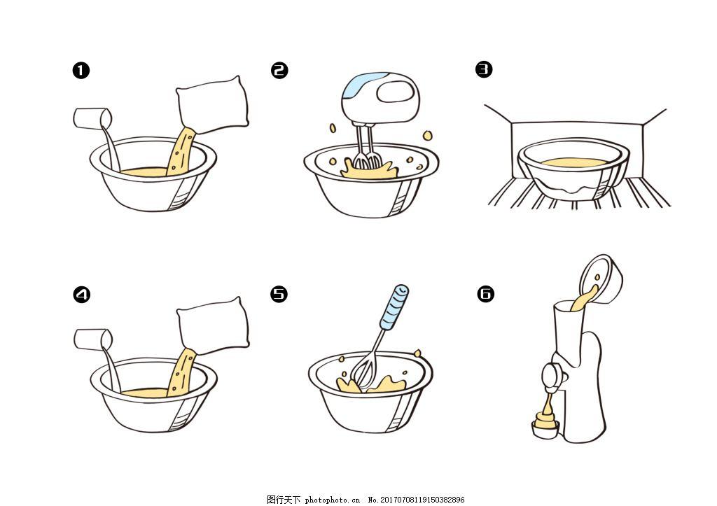 雪糕制作步骤卡通画 烹饪书报纸烹饪框的小画 儿童卡通插画 食品包装