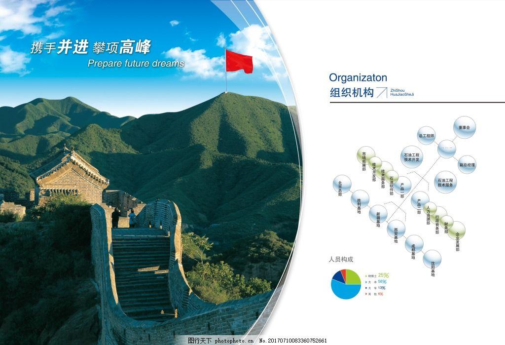 企业画册组织机构 企业组织机构 结构图 长城 红旗 企业文化