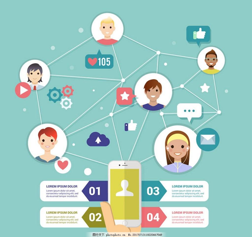 创意手机社交网络信息图矢量素材 男子 女子 手势 点赞 数字 齿轮