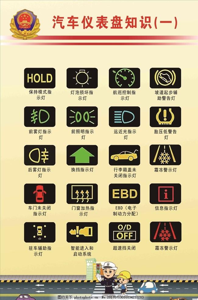汽车仪表盘 仪表盘知识 汽车知识 汽车图标知识