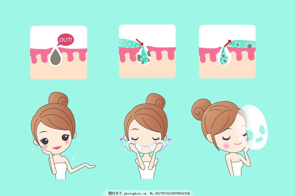 化妆步骤图片手绘