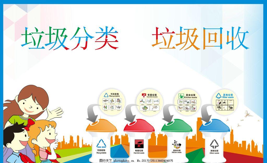 垃圾分类 垃圾入箱 全民行动 文明城市 垃圾处理 垃圾分类海报