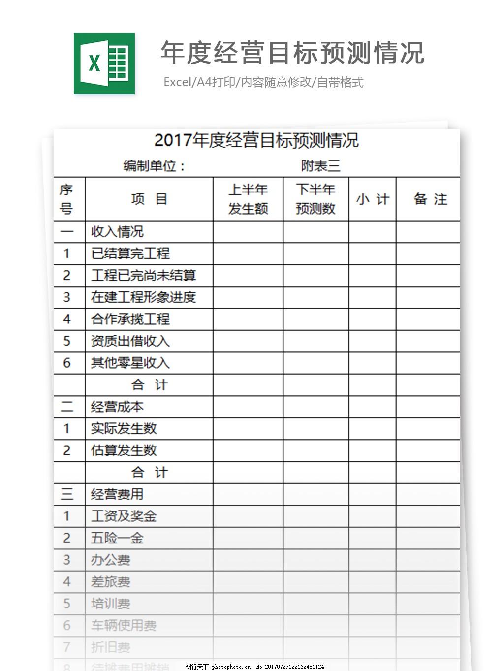 年度经营目标预测情况excel表格模板 图表 表格设计 报表 财务