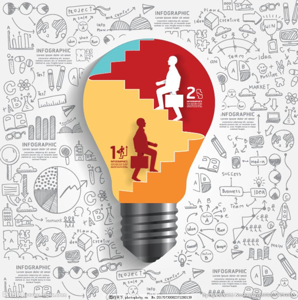 创意头脑风暴灯泡手绘日常应用 设计素材 线性素材 创意设计 商务图标