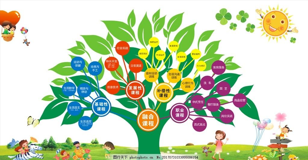 墙面设计 校园设计 幼儿园 大树 思维拓展 卡通 图片素材