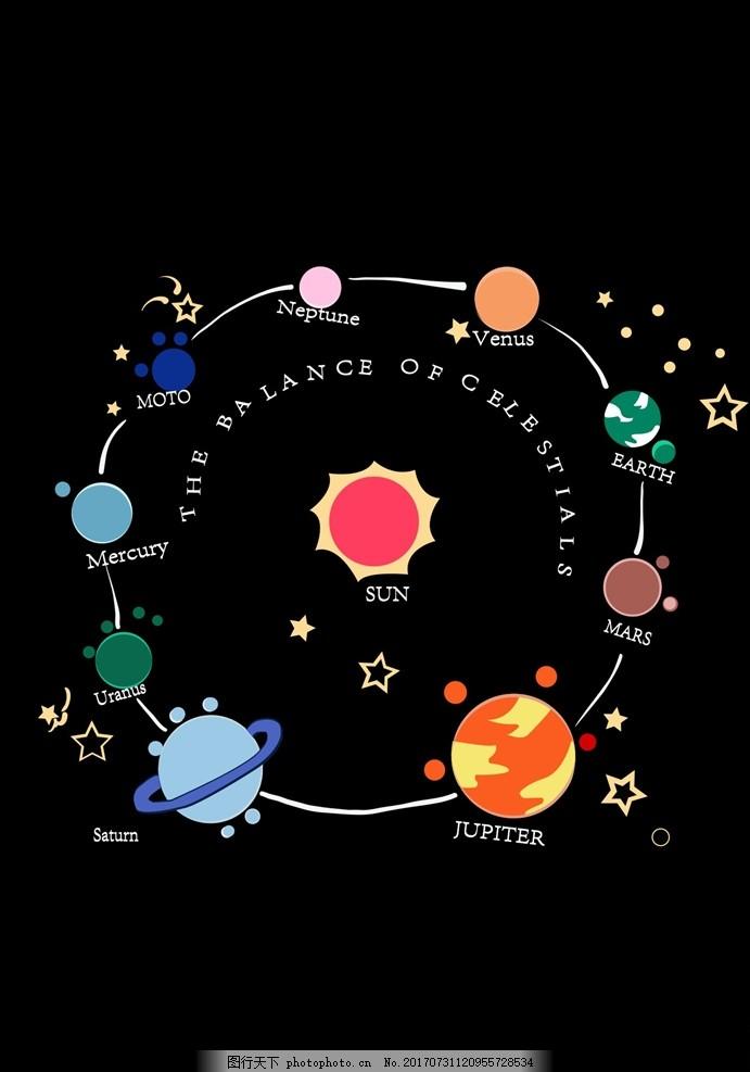 太阳系 卡通太阳系 宇宙 星空 外太空 太阳 八大行星 金星 水星 木星图片